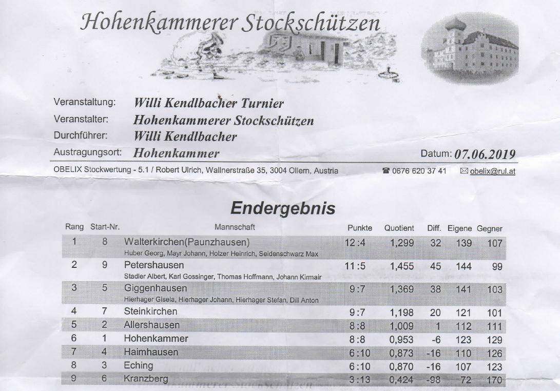 Willi-Kendlbacher-Turnier am 07.06.2019 in Hohenkammer